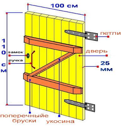 Изготовить простую дверь 166