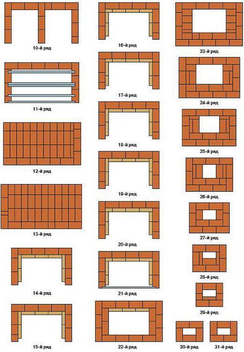 Барбекю из кирпича: особенности конструкции, чертежи и фотографии, пошаговая инструкция