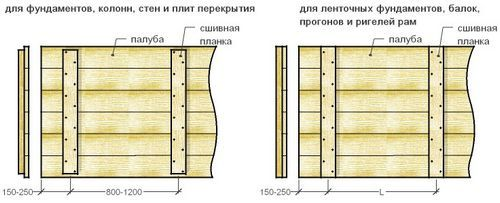 Забор из деревянного штакетника: фото, цены, сборка своими руками 10