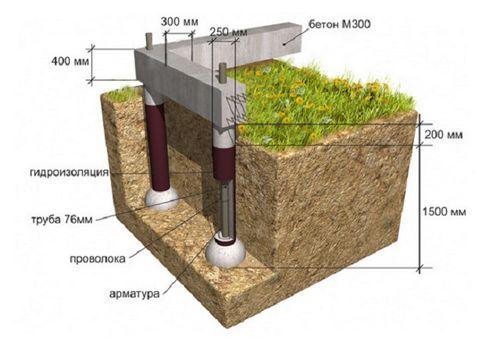 Свайный фундамент из бетона своими руками пошаговая инструкция 11