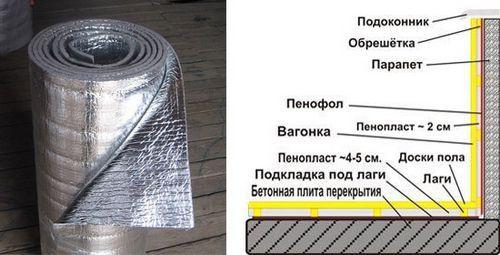 Щебнем плиточный клей с